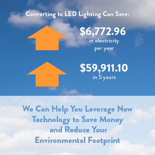 LED Saves Money