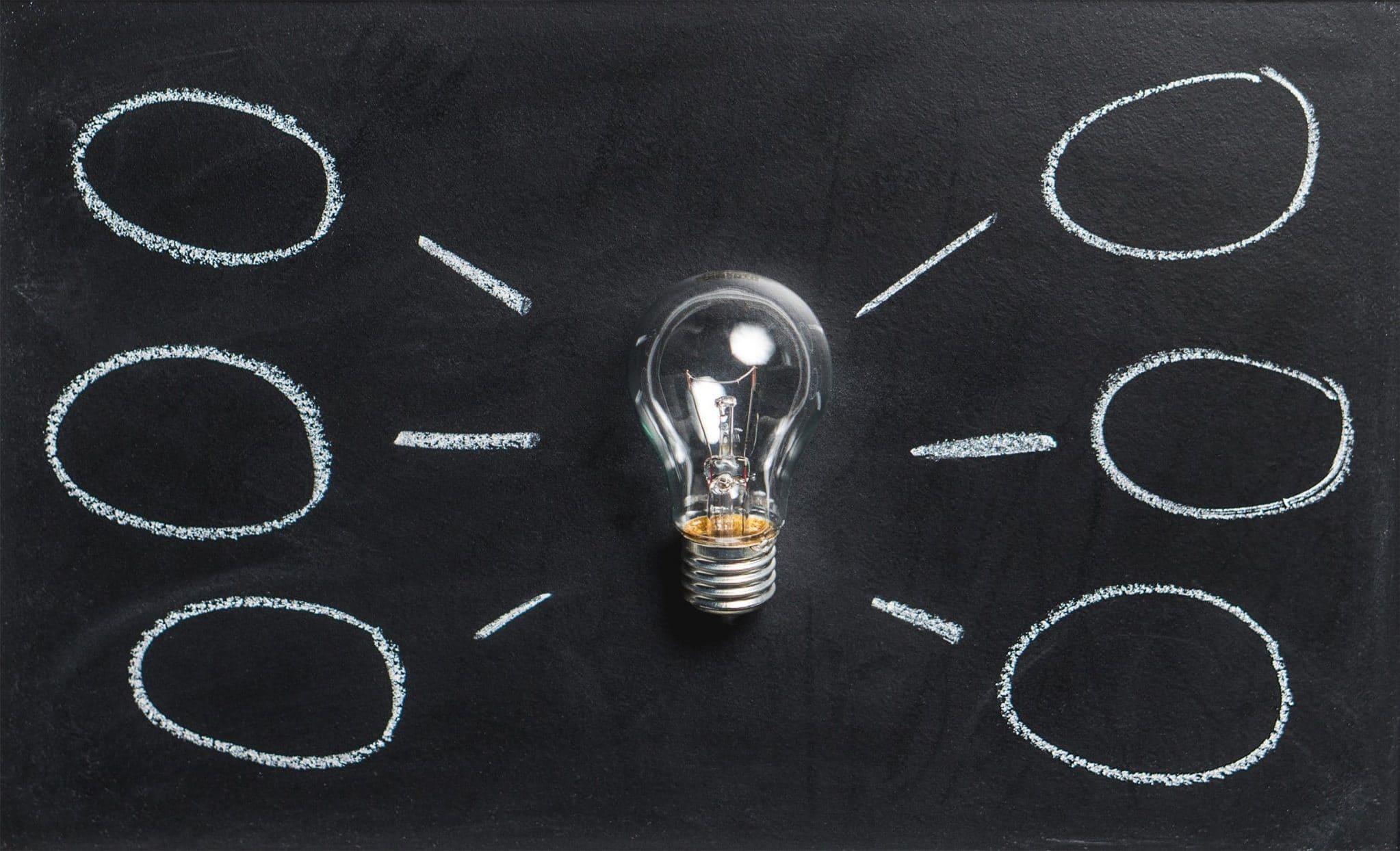 Energy Audits